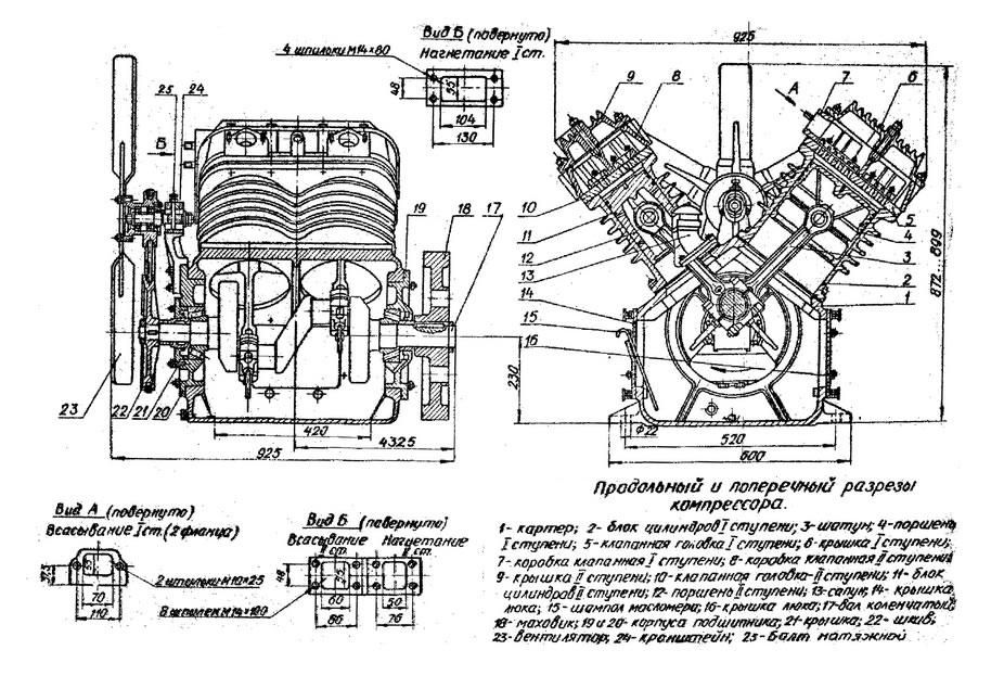 географии россии хозяйства структура по работа дипломная - Лениным были заложены основы политических...